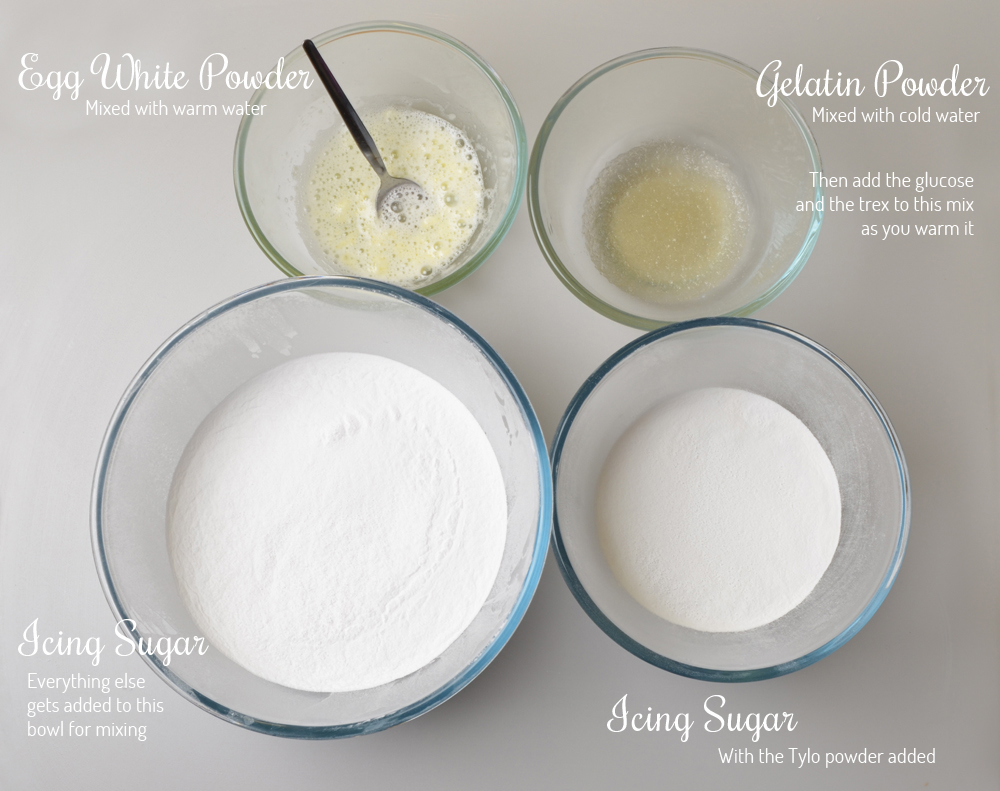 how to make icing from icing sugar and water